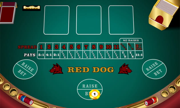 The Demo Version of the Red Dog Poker Game