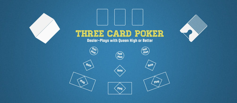 Three Card Poker Table Layout